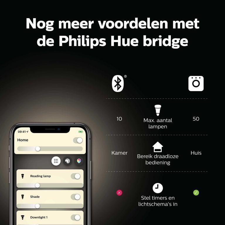 Philips Hue Philips Hue lichtbron GU10 Bluetooth - white - 2-pack